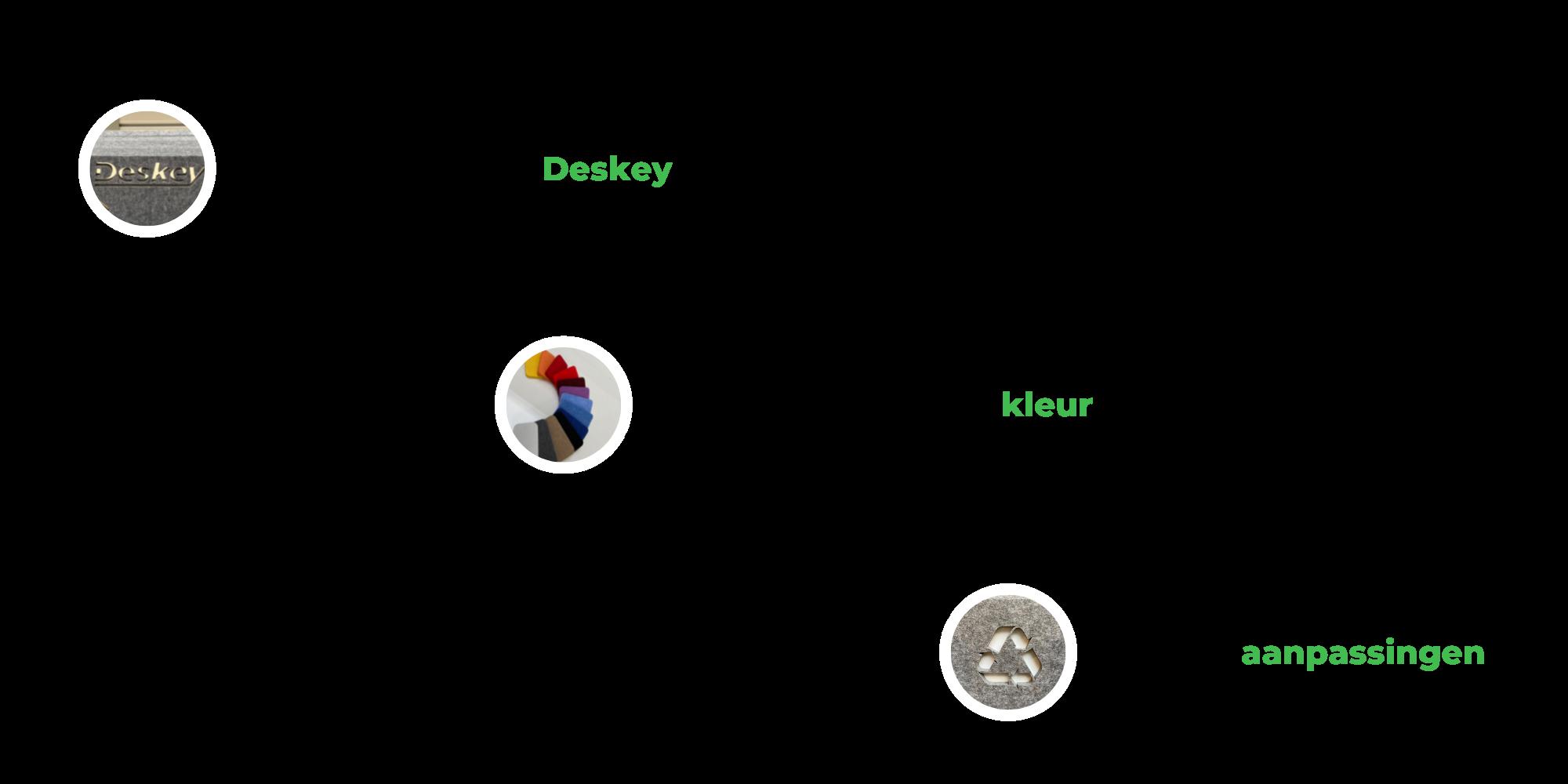 Deskey aanpassen